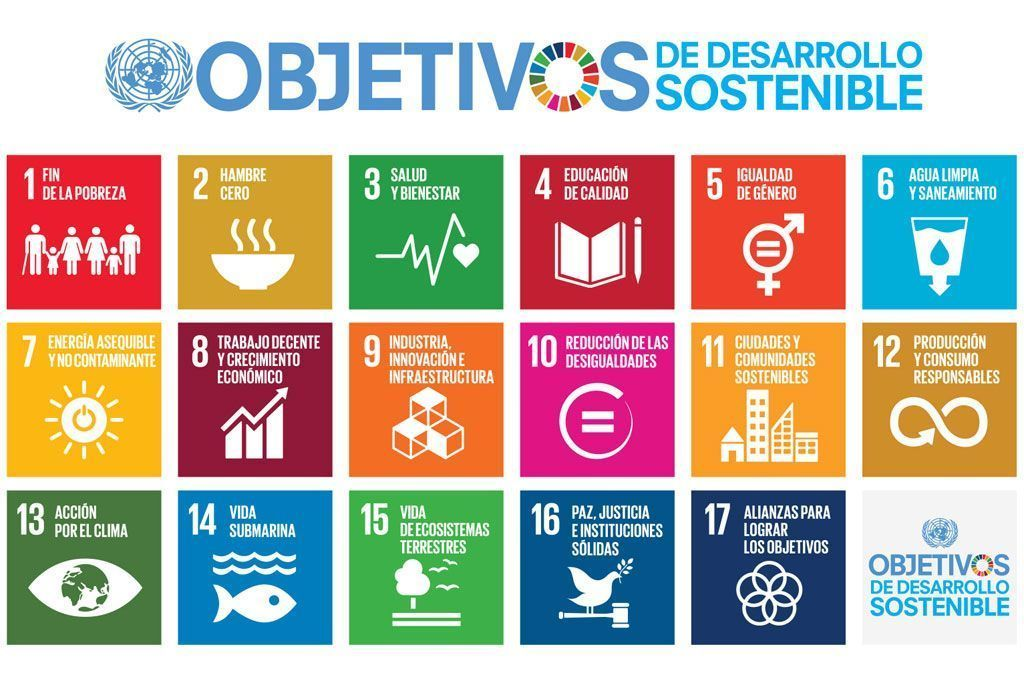 Objetivos Desarrollo Sostenible Segundo Mundo RSCC