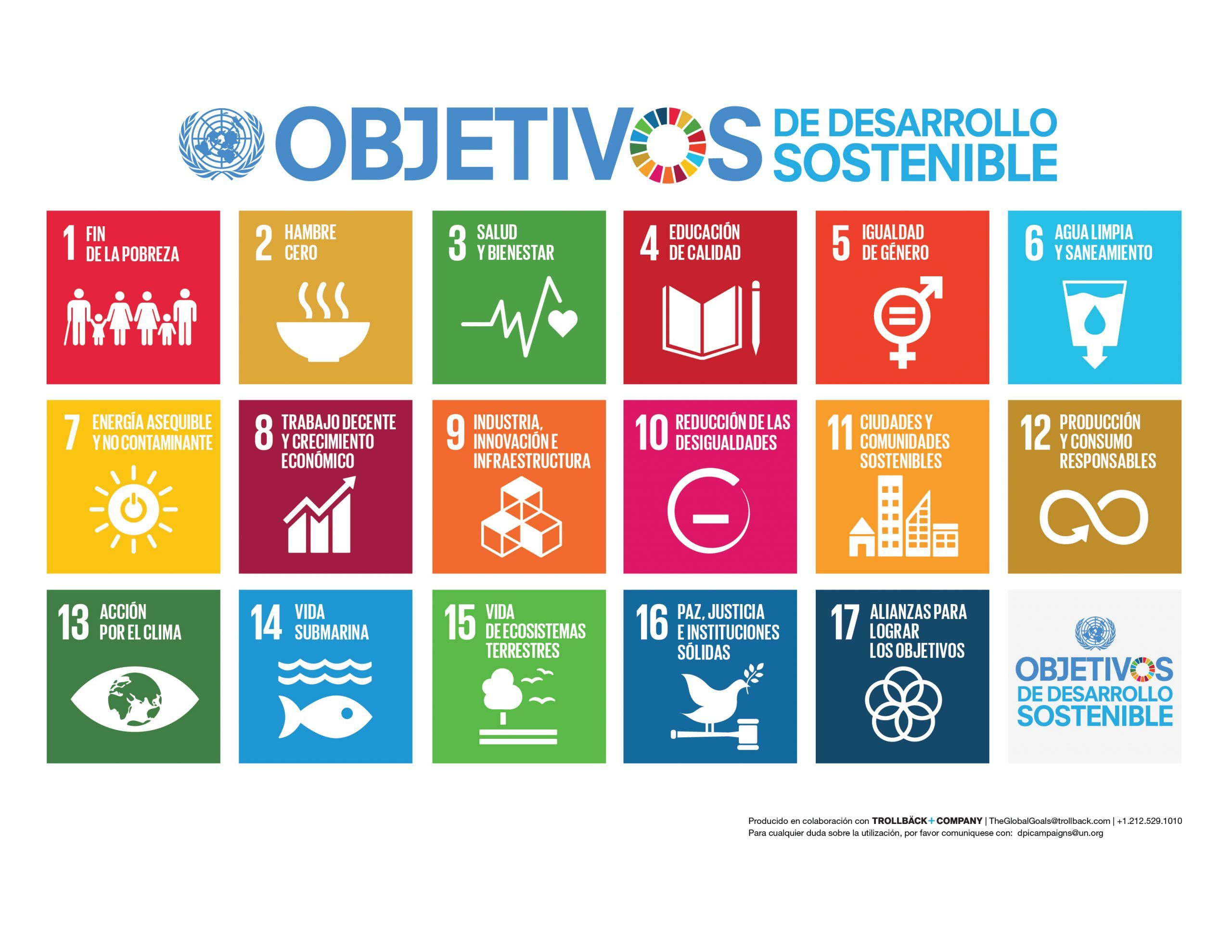 Agenda 2030 Formación Segundo Mundo RSCC